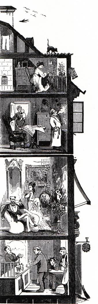 Hyreshus 1875. I bottenvåningen en krog. En trappa upp enligt renässansansens stil, piano nobile, paradvåningen med en förnäm familj. Ytterligare en trappa upp, litet lägre i tak, en medelklassfamilj. I vindskupan en fattig sömmerska.